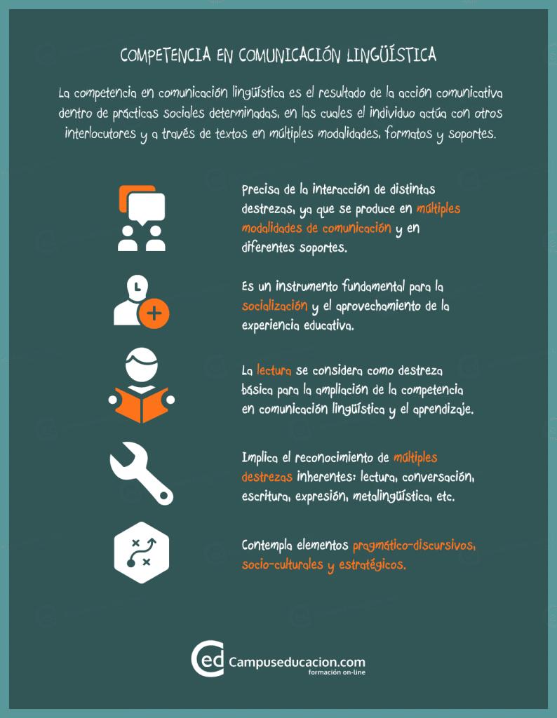 competencias clave lingüistica campuseducacion