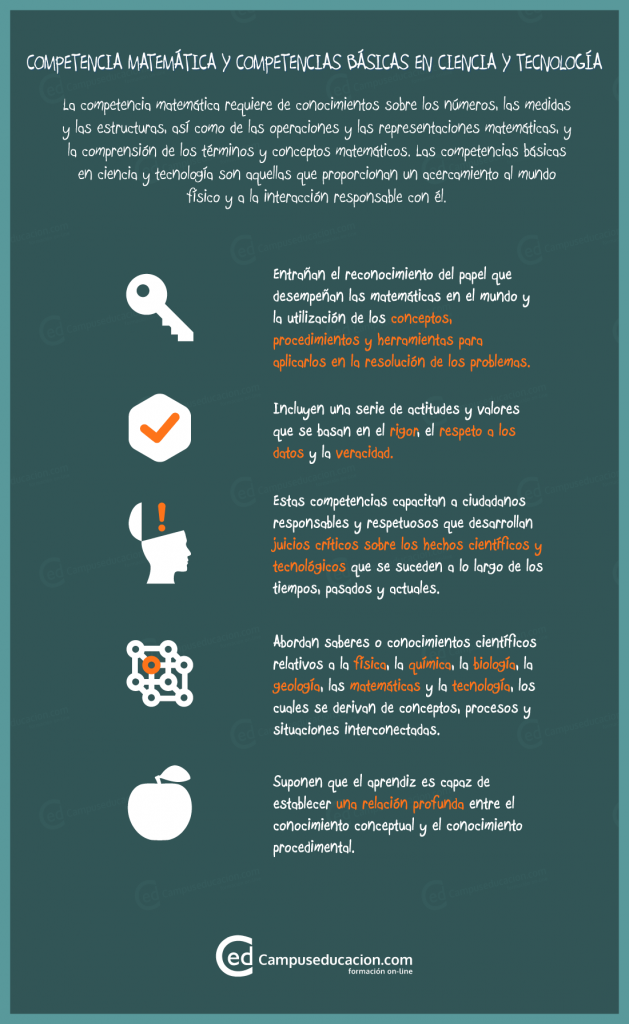 competencias clave matemáticas y ciencia campuseducacion