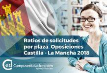 ratios por plaza CLM