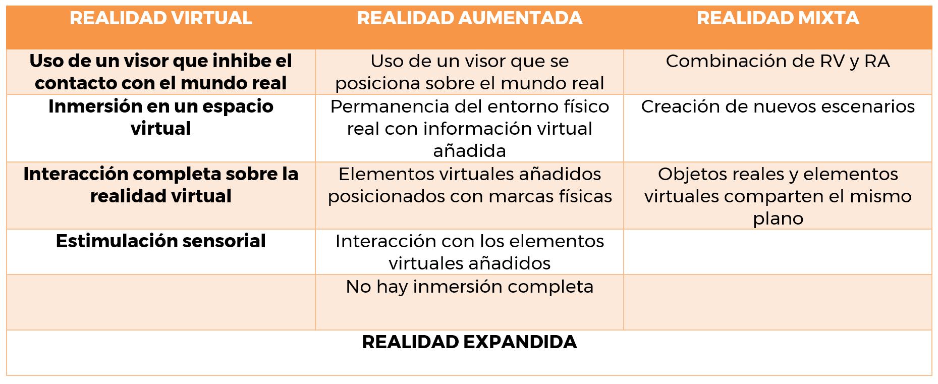 Realidad expandida